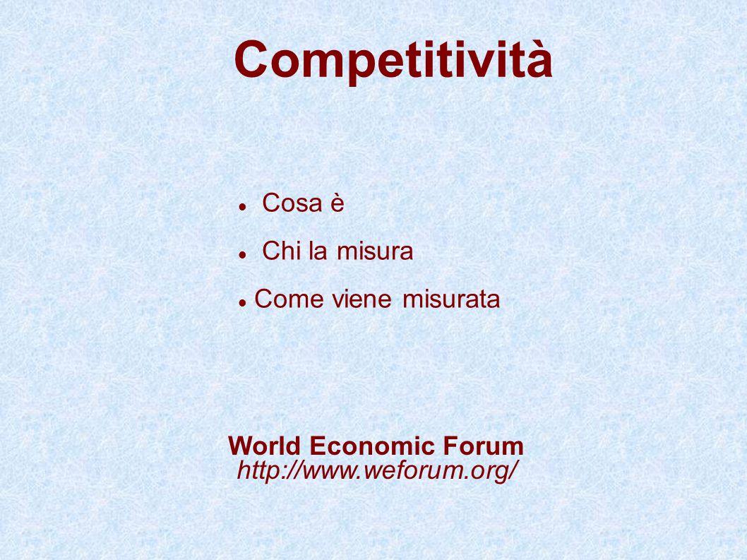 Competitività Cosa è Chi la misura Come viene misurata