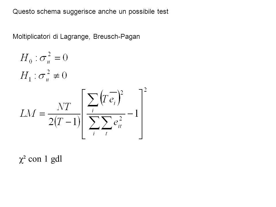 χ² con 1 gdl Questo schema suggerisce anche un possibile test
