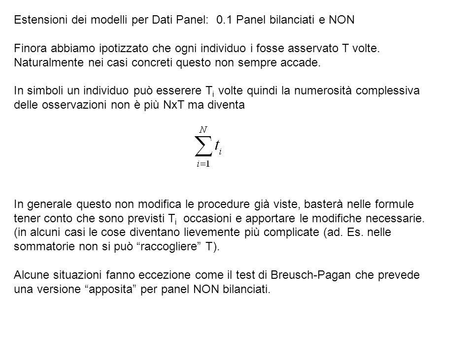 Estensioni dei modelli per Dati Panel: 0.1 Panel bilanciati e NON