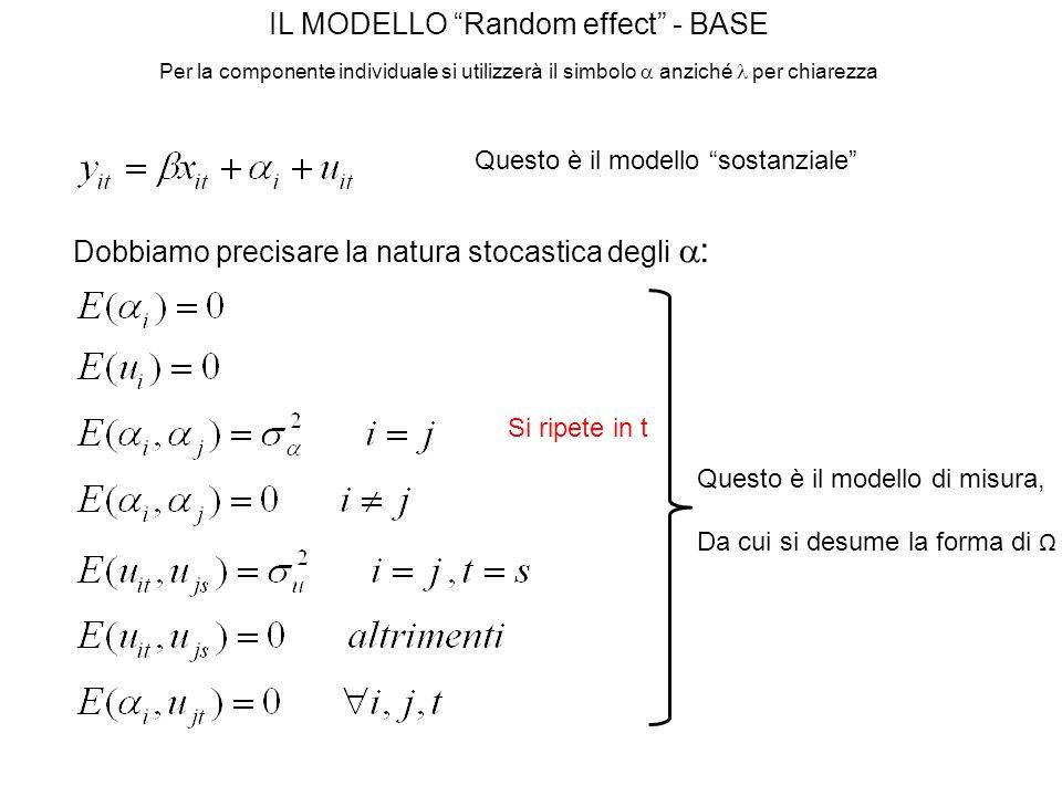 IL MODELLO Random effect - BASE