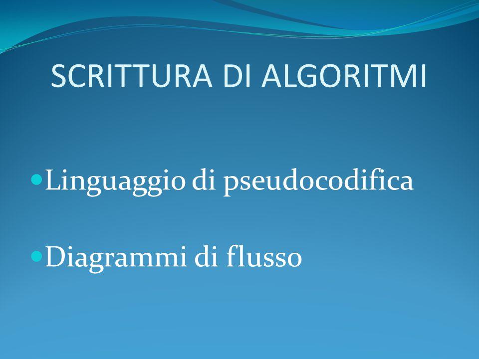 SCRITTURA DI ALGORITMI