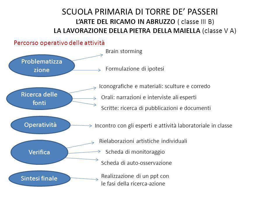 SCUOLA PRIMARIA DI TORRE DE' PASSERI L'ARTE DEL RICAMO IN ABRUZZO ( classe III B) LA LAVORAZIONE DELLA PIETRA DELLA MAIELLA (classe V A)