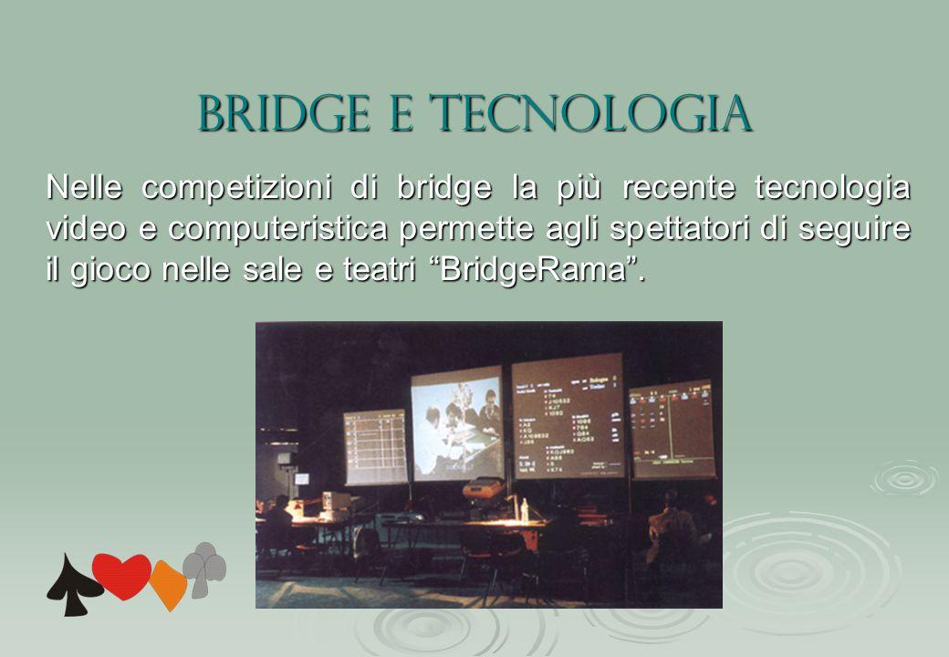 Bridge e Tecnologia