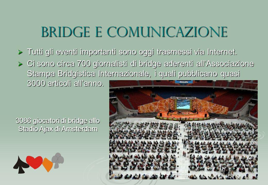 Bridge e comunicazione