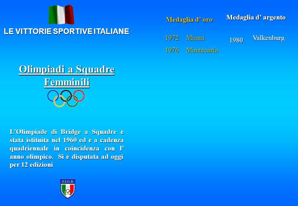 LE VITTORIE SPORTIVE ITALIANE Olimpiadi a Squadre Femminili