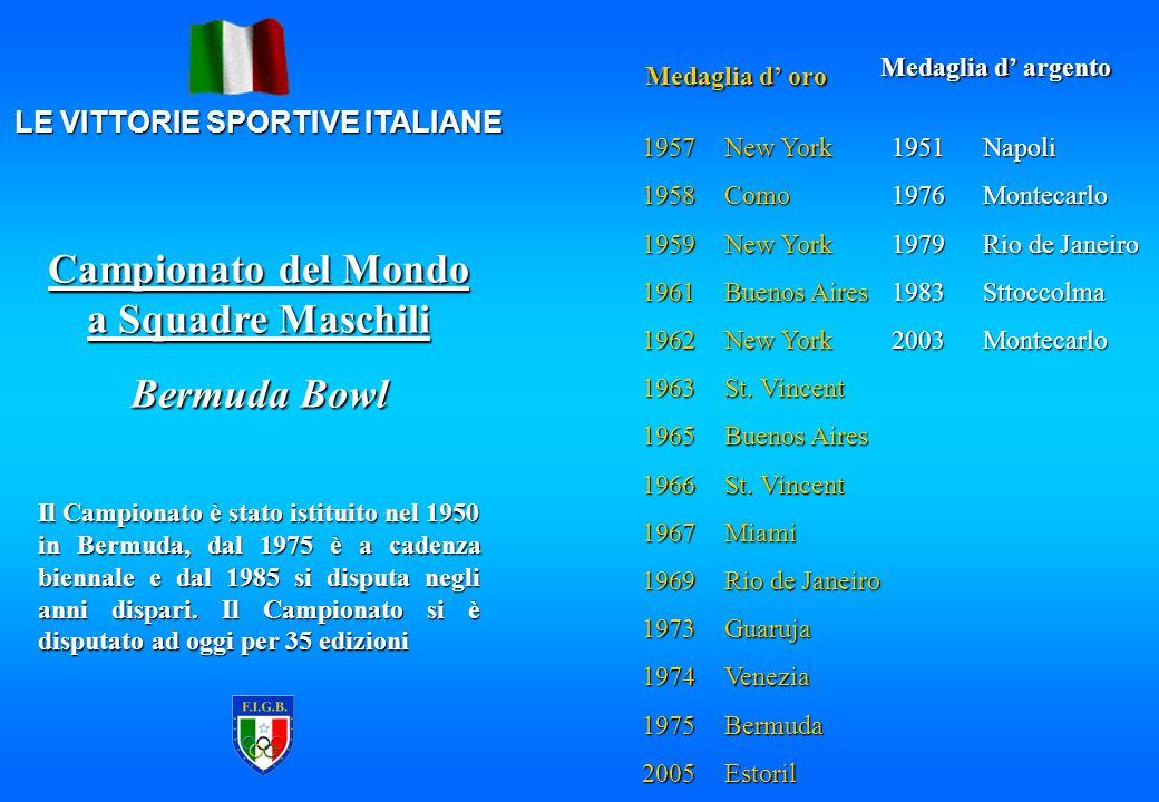 LE VITTORIE SPORTIVE ITALIANE Campionato del Mondo a Squadre Maschili