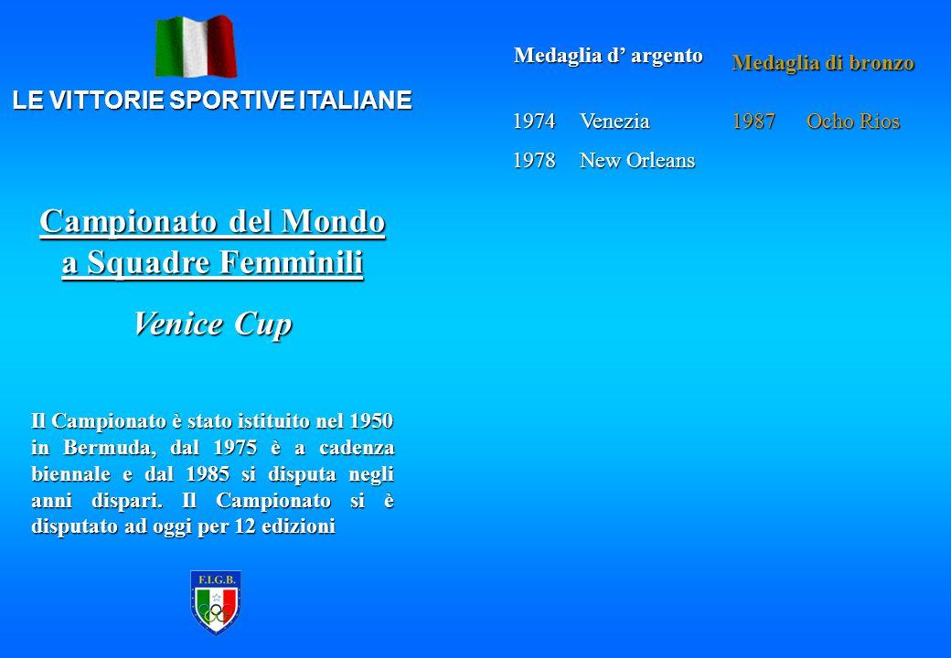 LE VITTORIE SPORTIVE ITALIANE Campionato del Mondo a Squadre Femminili
