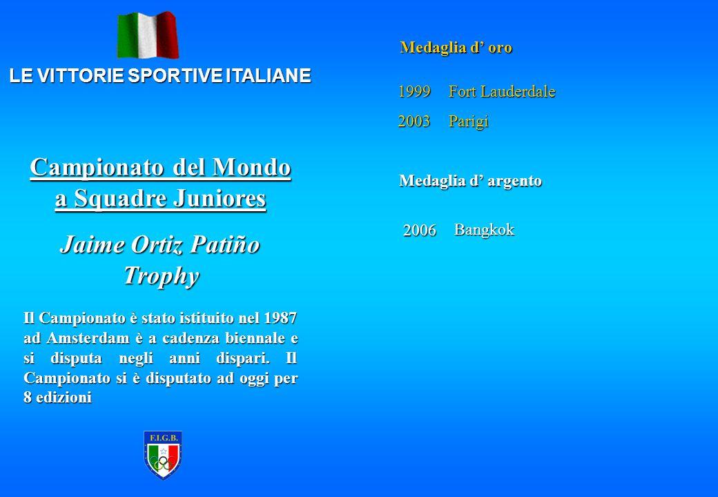 Campionato del Mondo a Squadre Juniores Jaime Ortiz Patiño Trophy