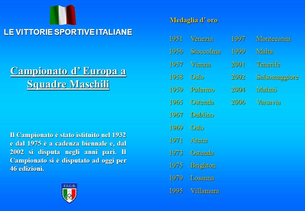 LE VITTORIE SPORTIVE ITALIANE Campionato d' Europa a Squadre Maschili