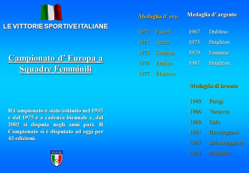 LE VITTORIE SPORTIVE ITALIANE Campionato d' Europa a Squadre Femminili