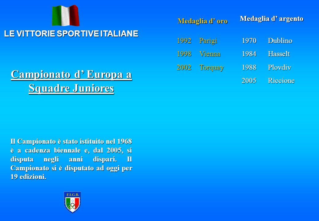 LE VITTORIE SPORTIVE ITALIANE Campionato d' Europa a Squadre Juniores