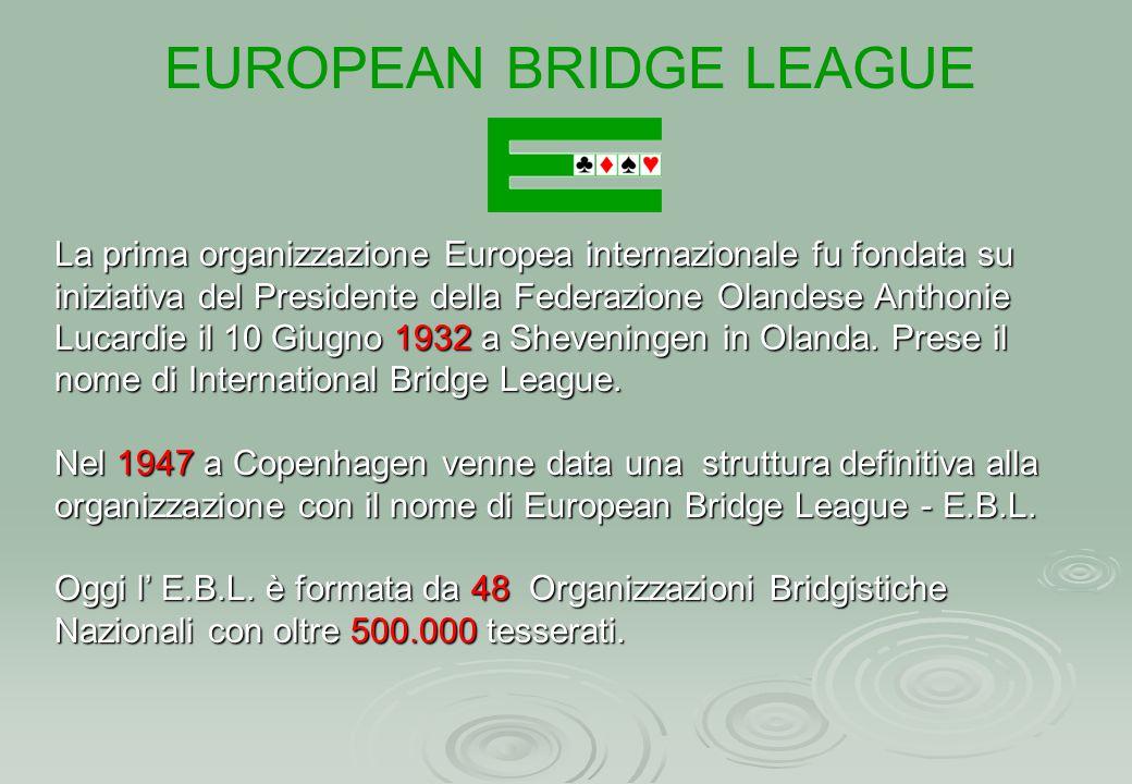 EUROPEAN BRIDGE LEAGUE