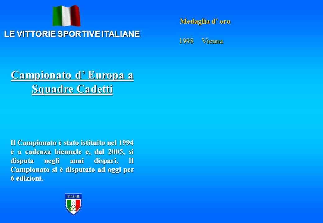 LE VITTORIE SPORTIVE ITALIANE Campionato d' Europa a Squadre Cadetti