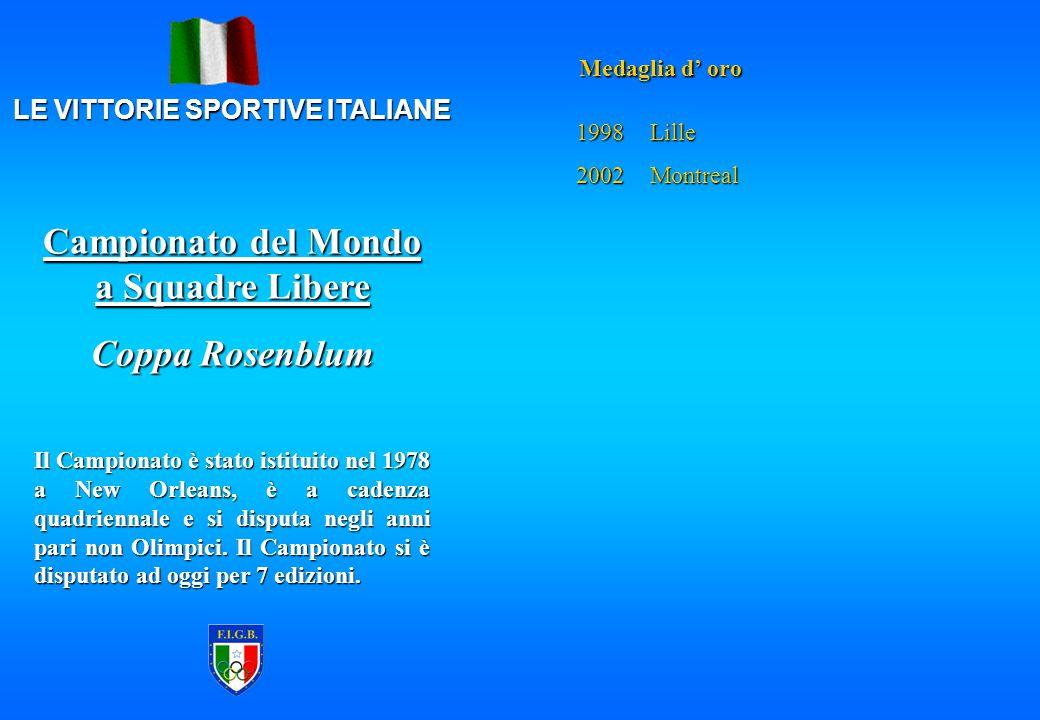 LE VITTORIE SPORTIVE ITALIANE Campionato del Mondo a Squadre Libere