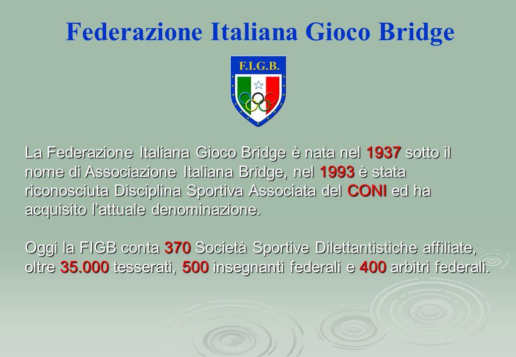 Federazione Italiana Gioco Bridge