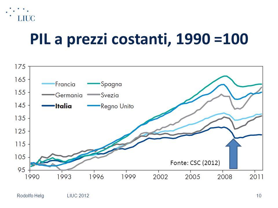 PIL a prezzi costanti, 1990 =100 Fonte: CSC (2012)