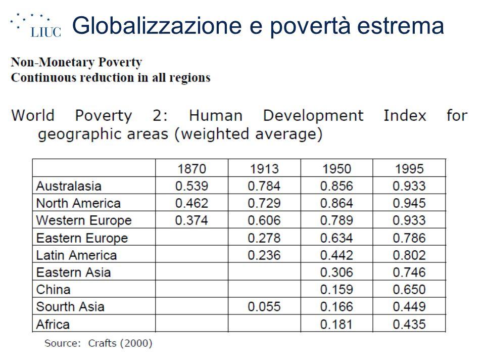 Globalizzazione e povertà estrema