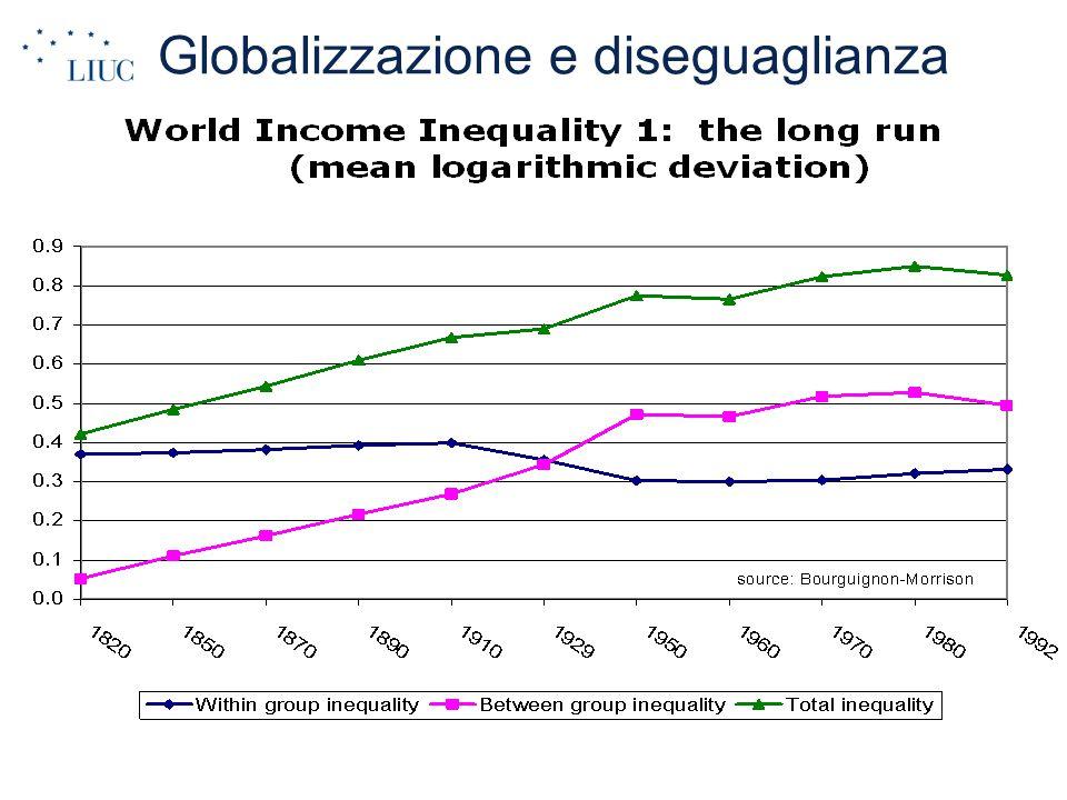 Globalizzazione e diseguaglianza