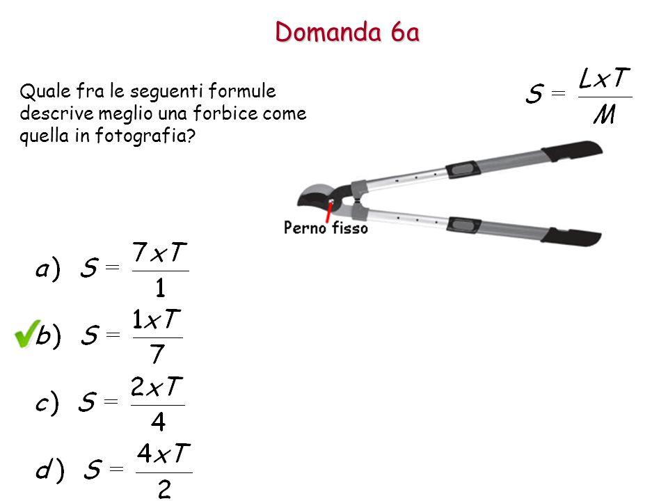 Domanda 6a Quale fra le seguenti formule descrive meglio una forbice come quella in fotografia