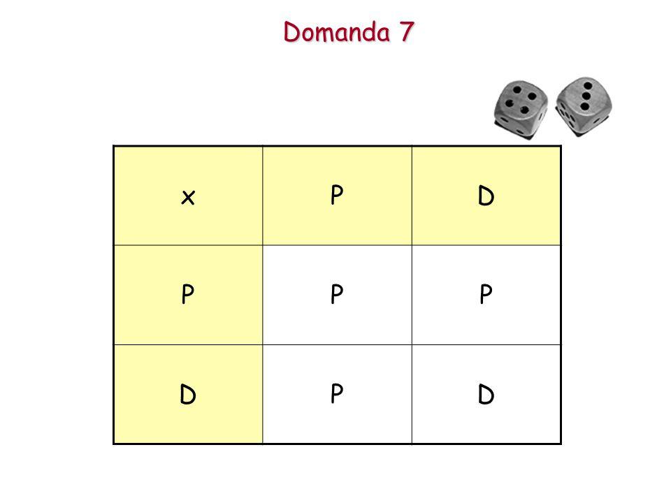 Domanda 7 x P D