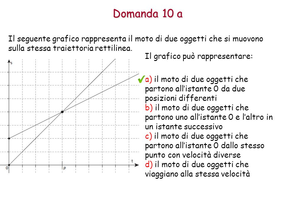 Domanda 10 a Il seguente grafico rappresenta il moto di due oggetti che si muovono sulla stessa traiettoria rettilinea.