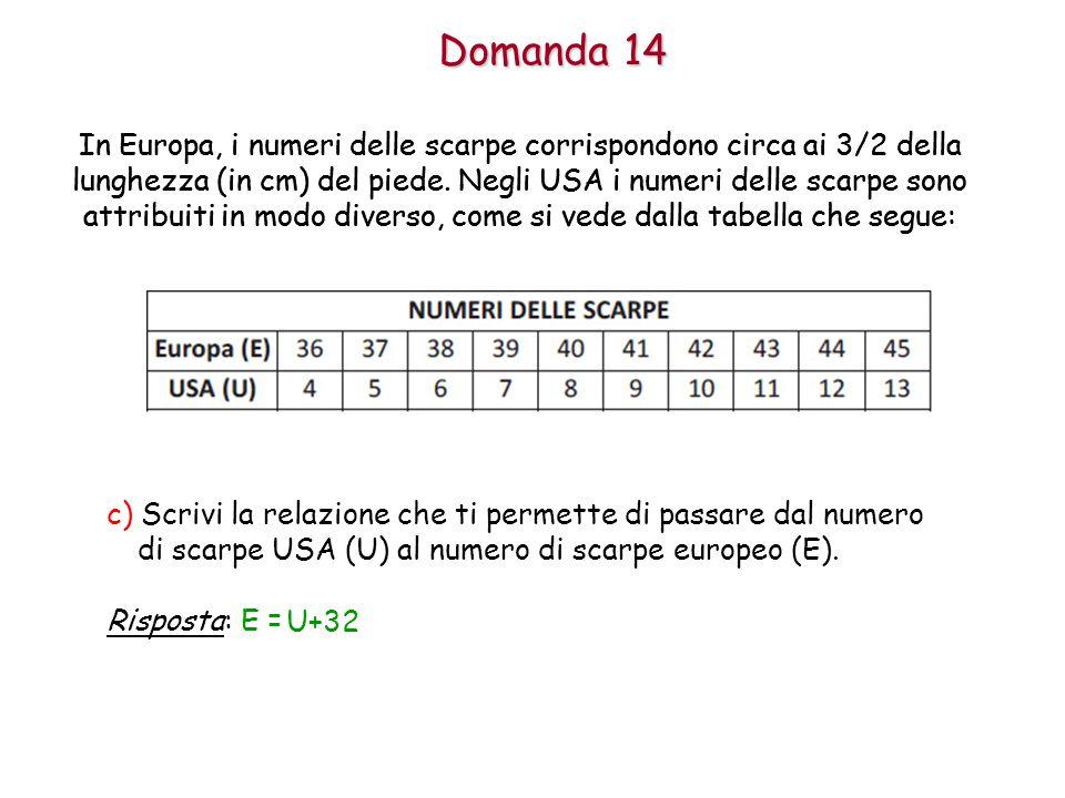 Domanda 14
