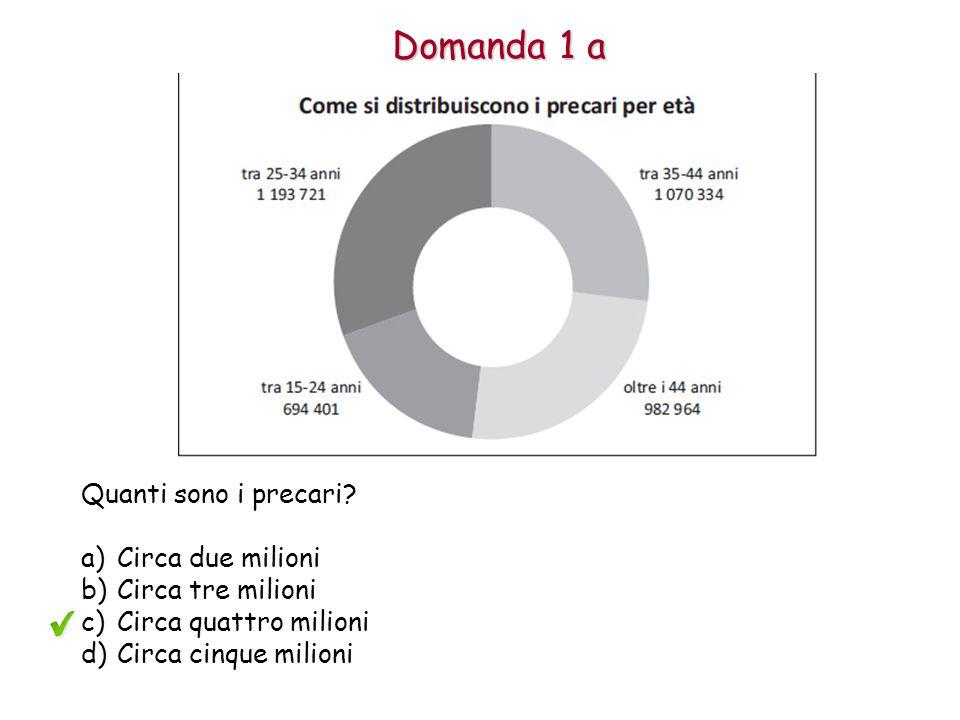 Domanda 1 a Quanti sono i precari Circa due milioni Circa tre milioni