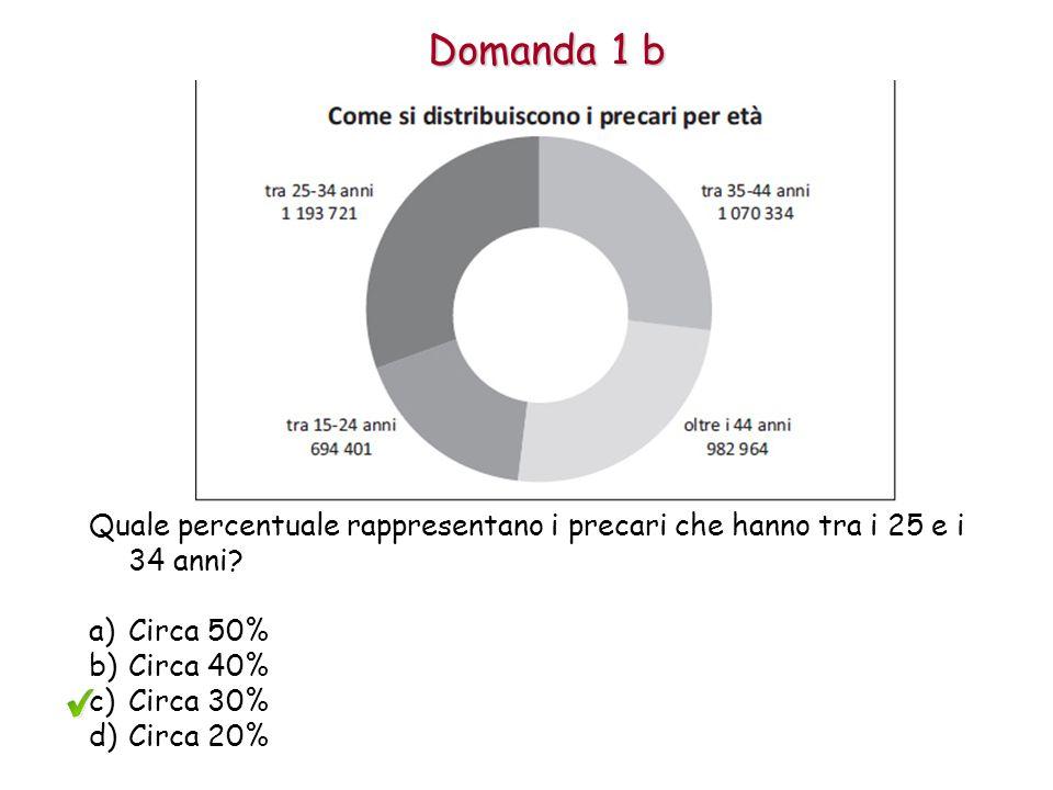 Domanda 1 b Quale percentuale rappresentano i precari che hanno tra i 25 e i 34 anni Circa 50% Circa 40%