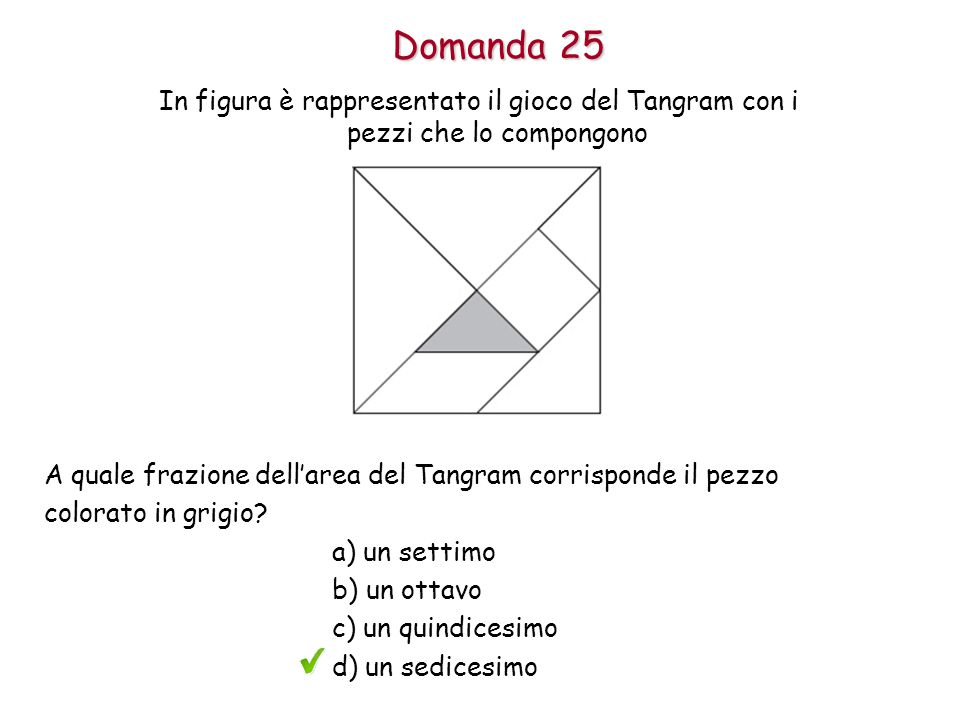 Domanda 25 In figura è rappresentato il gioco del Tangram con i pezzi che lo compongono.