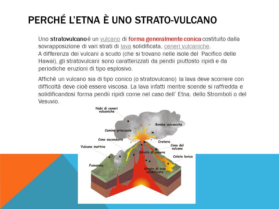 Perché l'Etna è uno strato-vulcano