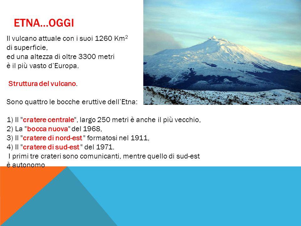 Etna…oggi Il vulcano attuale con i suoi 1260 Km2 di superficie,