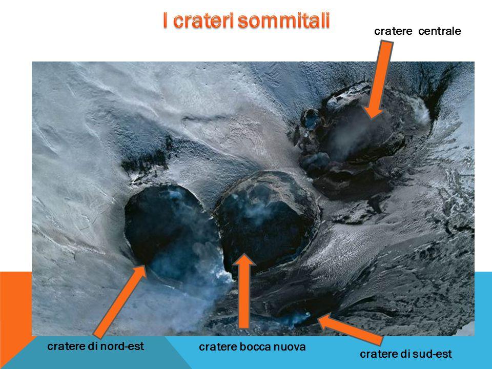 I crateri sommitali cratere centrale cratere di sud-est