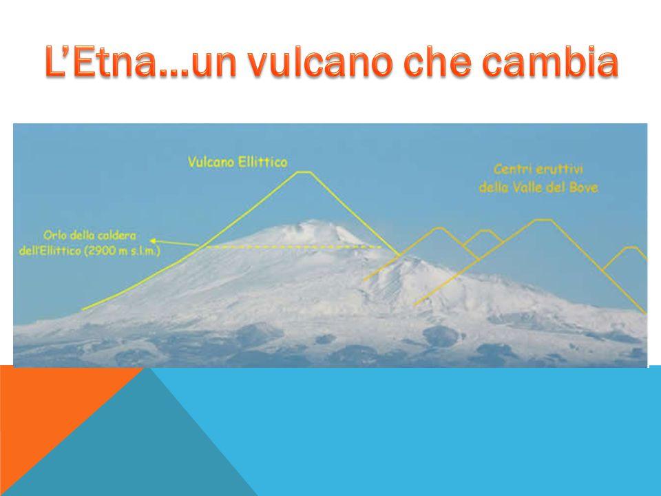 L'Etna…un vulcano che cambia