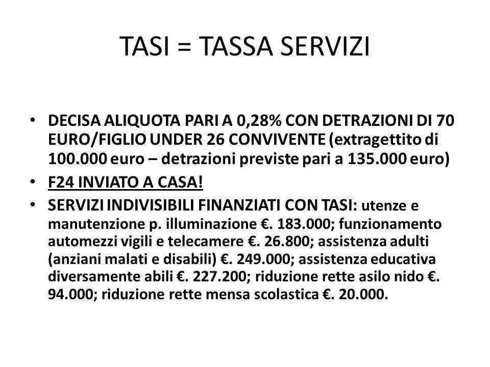 TASI = TASSA SERVIZI