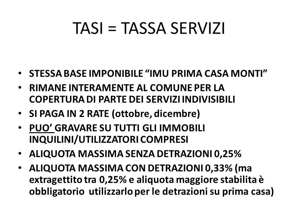 TASI = TASSA SERVIZI STESSA BASE IMPONIBILE IMU PRIMA CASA MONTI