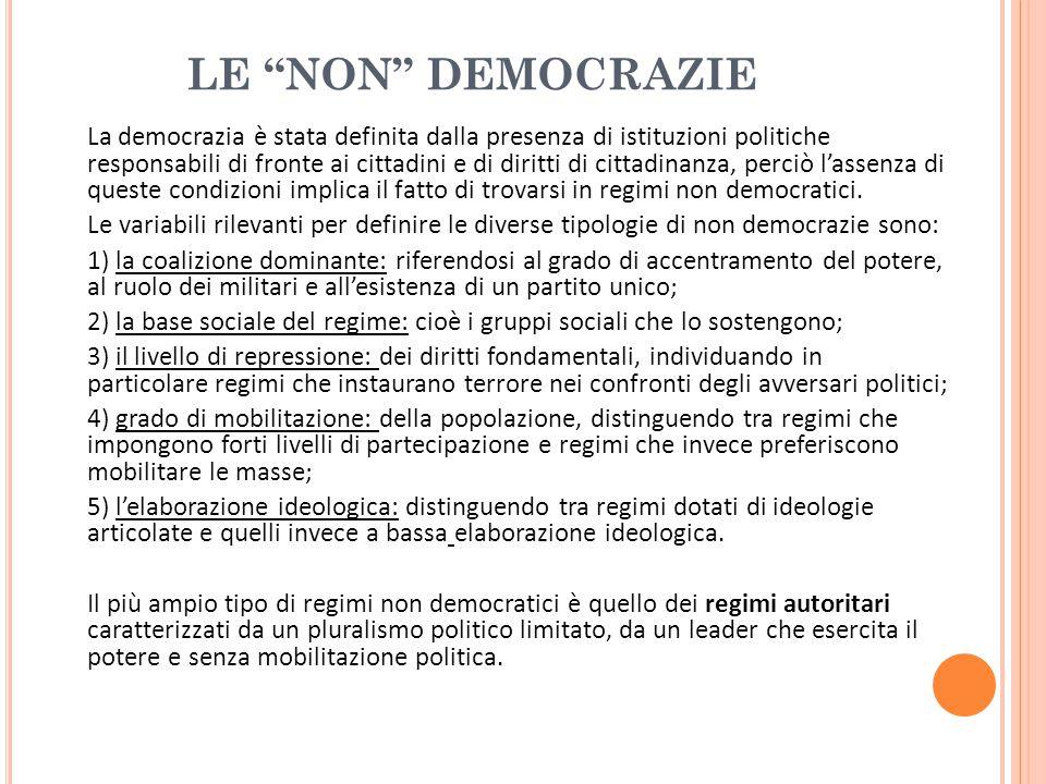 LE NON DEMOCRAZIE