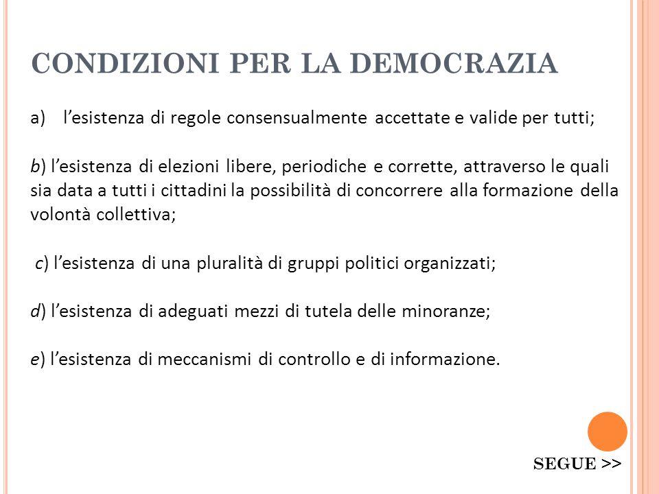 CONDIZIONI PER LA DEMOCRAZIA