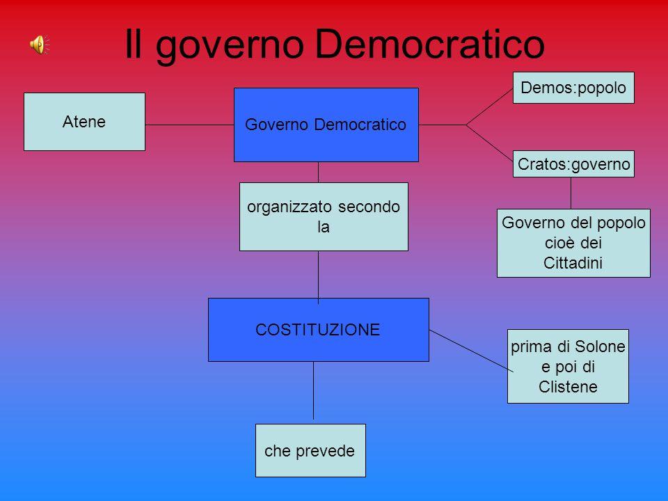 Il governo Democratico