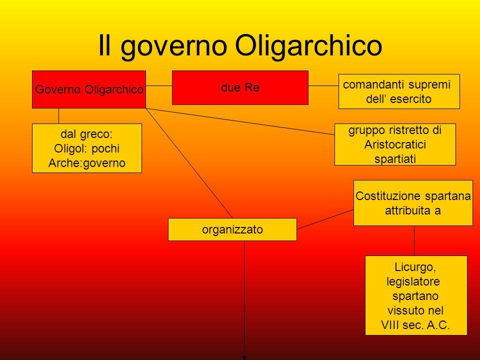 Il governo Oligarchico