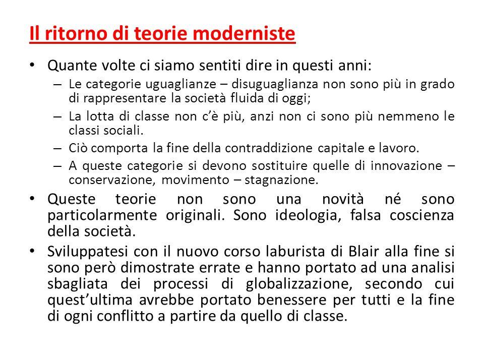 Il ritorno di teorie moderniste
