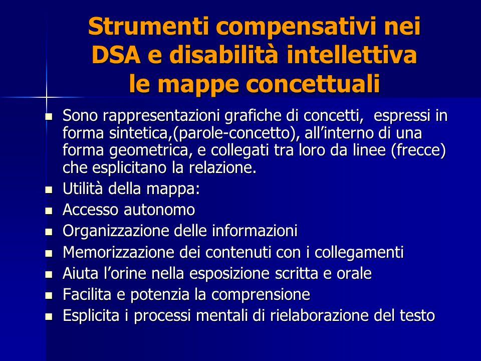 Strumenti compensativi nei DSA e disabilità intellettiva le mappe concettuali