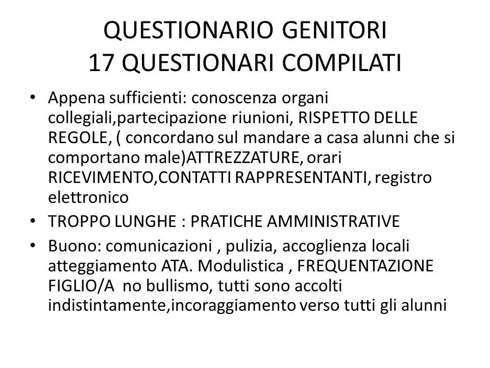 QUESTIONARIO GENITORI 17 QUESTIONARI COMPILATI