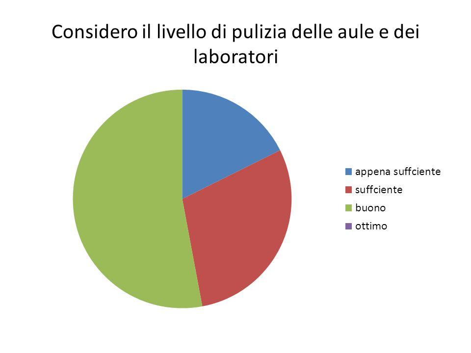 Considero il livello di pulizia delle aule e dei laboratori