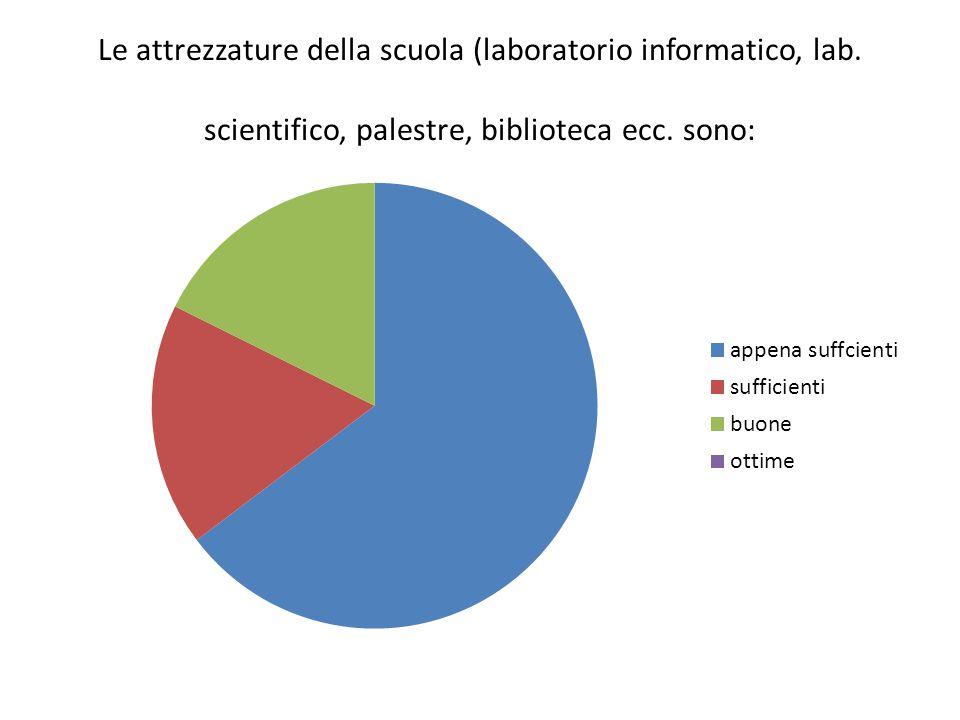 Le attrezzature della scuola (laboratorio informatico, lab