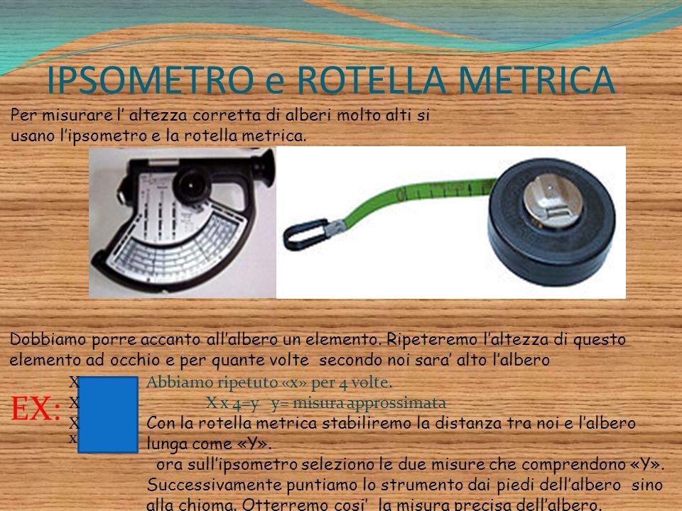IPSOMETRO e ROTELLA METRICA