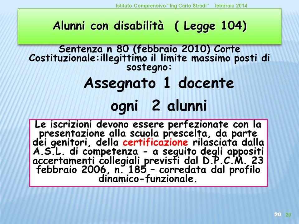 Alunni con disabilità ( Legge 104)