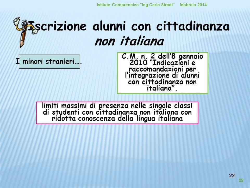 Iscrizione alunni con cittadinanza non italiana