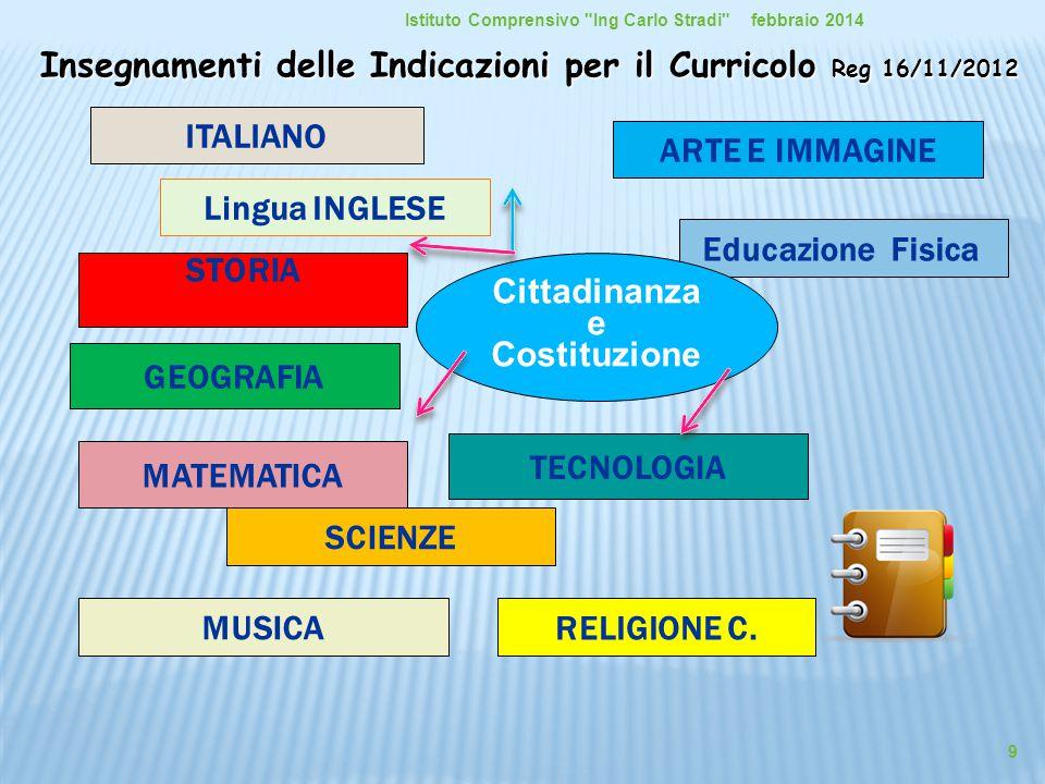Insegnamenti delle Indicazioni per il Curricolo Reg 16/11/2012 