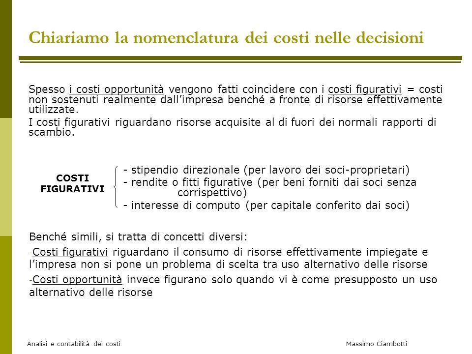 Chiariamo la nomenclatura dei costi nelle decisioni