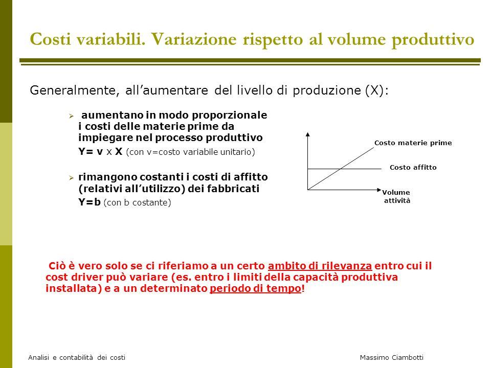 Costi variabili. Variazione rispetto al volume produttivo